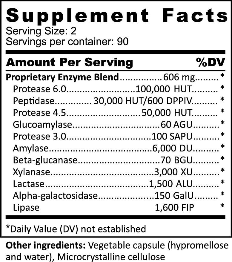 Enzyme-12 ingredients